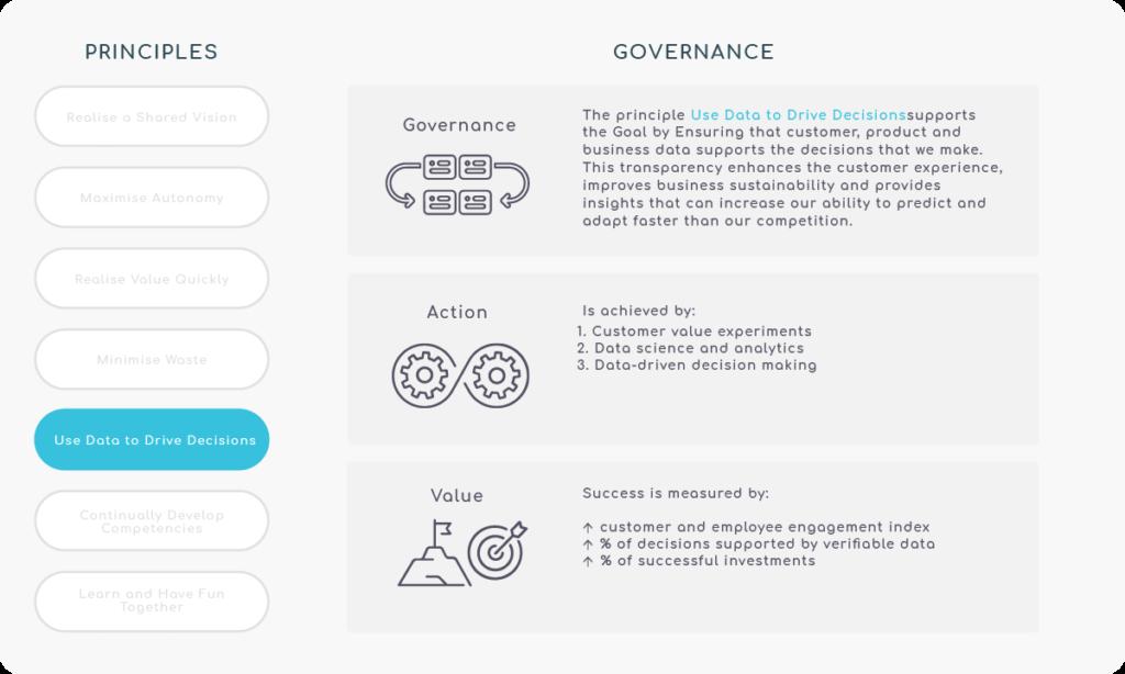 Principle 5 - Use Data to Drive Decisions - Governance