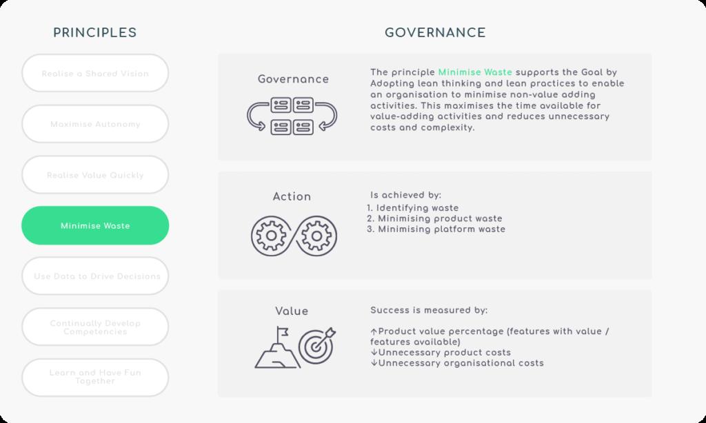 Principle 4 - Minimise Waste - Governance